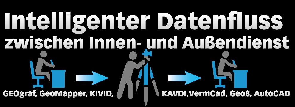 FX Datenfluss  ID AD