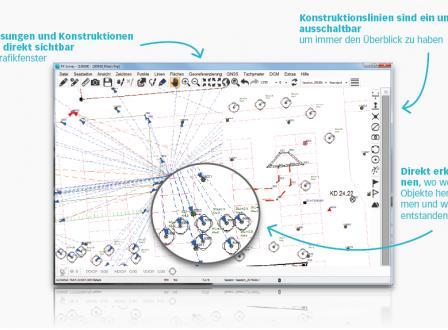 Visualisierung von Messungen und Konstruktionen